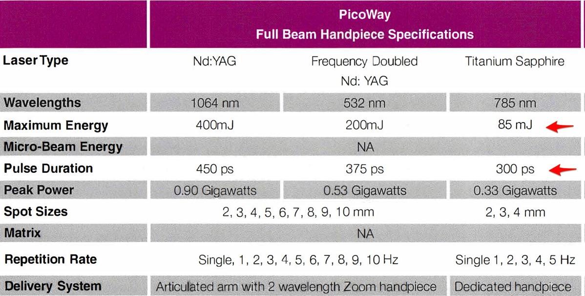 PicoWay新カタログ pdf